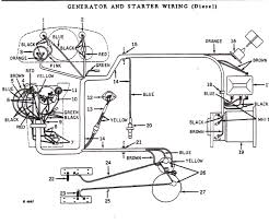 a 4020 john deere tractor to a 12 volt system can diagram 1968 4020 Wiring Diagram the f terminal has to be hooked to the key switch, to have power when the key is turned on, and no power when the key is off it energizes the alternator 1968 john deere 4020 wiring diagram