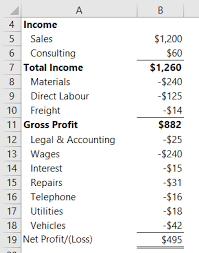Waterfall Excel Excel Waterfall Charts My Online Training Hub