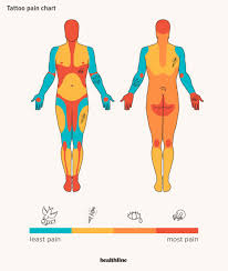 Injury Location Chart Body Map Tattoo Pain Chart Where It Hurts Most And Least And More