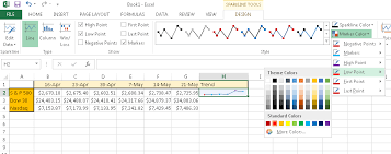 Spark Charts Excel What You Should Know About Excel Sparklines Magoosh Excel Blog