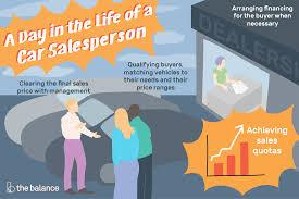Best Buy In Home Design Sales Manager Salary Car Salesperson Job Description Salary Skills More