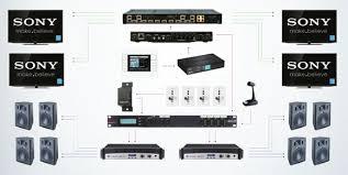 sound system for bar. a/v system for restaurant sound bar forbel