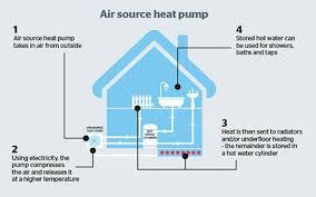 air source heat pump diagram.  Heat Air Source Heat Pump Diagram And Source Heat Pump Diagram R
