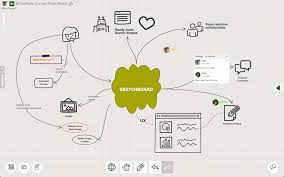 Sketchboard Online Whiteboard For Software Diagramming