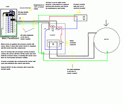single phase motor contactor wiring diagram wiring diagram quincy 325 craigs and repair page 3 the garage