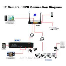similiar security camera pin diagram keywords phone camera diagram phone image about wiring diagram and