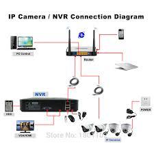 similiar security camera 4 pin diagram keywords phone camera diagram phone image about wiring diagram and