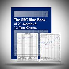 Months Of The Year Chart Book Stock Chart Books Securities Research Company