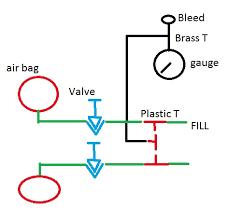 airlift airbag install toyota fj cruiser forum the plumbing schematic