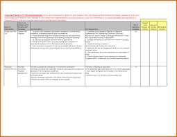 Sample Sales Plan 24 Sales Plan Template Itinerary Template Sample 13