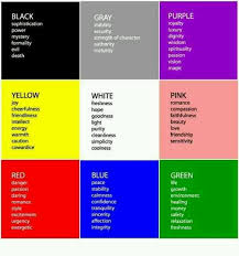 Color Meanings Chart Color Meanings Go To The First Color You Like Dont