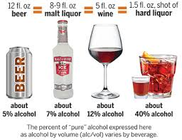 Binge Binge Binge Binge Binge Drinking Drinking Drinking Drinking Drinking Drinking Binge