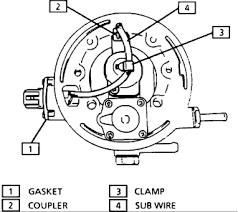 metro geo there are no adjustment screws on the carb 1992 Geo Metro Coil Wiring Diagram 1992 Geo Metro Coil Wiring Diagram #48 1992 geo metro wiring diagram