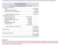 Solved Create An Income Statement For Axel Corp Using Th
