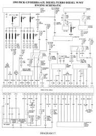 wiring diagram 1995 chevy truck the wiring diagram 1969 chevrolet corvette 7 0l 4bl ohv 8cyl repair guides wiring wiring diagram