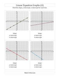 the finding slope and intercepts from a linear equation graph a math worksheet