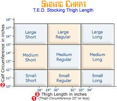 Ted Hose Size Chart Kendall Ted Anti Embolism Stockings Thigh Length