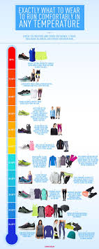 Exactly What To Wear To Run Comfortably In Any Weather