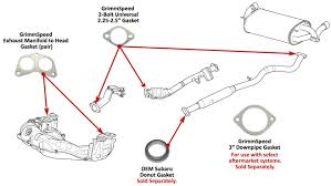 2001 subaru forester exhaust system diagram wiring diagram subaru 2 5i engine diagram subaru wrx engine diagram subaru forester exhaust system diagram 2001 subaru
