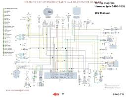 baja shifter 90 wiring diagram not lossing wiring diagram • baja shifter 90 wiring diagram wiring diagrams one rh 40 moikensmarmelaedchen de kazuma falcon 110 wiring