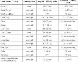 Crock Pot Time Chart How To Cook Legumes Vegans Eat What Vegans Eat What