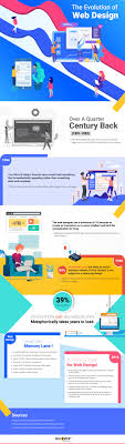 Web Design Separating Content Infographic The Evolution Of Web Design E Learning