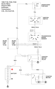 part 1 1996 f150, f250, f350 starter motor wiring diagram (4 9l 96 f150 wiring diagram starter motor wiring diagram with automatic transmission (1996 ford f150, f250, and