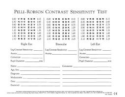 Etdrs Chart How To Use Pelli Robson Etdrs Score Sheet Instructions Scores