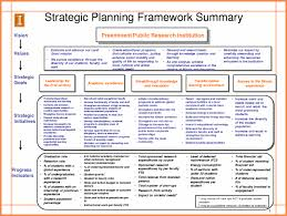sample nonprofit business plan strategic plan template nonprofit free your trends and a planning