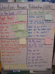 Qar Chart Picture Only Middle School Reading Teaching