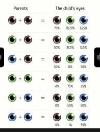 Baby Eye Chart Calculator 56 Punctilious Eye Chart Eye Color