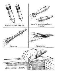 Биологическое оружие Способы применения бактериальных и вирусных  Способами применения биологического оружия как правило являются боевые части ракет авиационные бомбы артиллерийские мины и снаряды