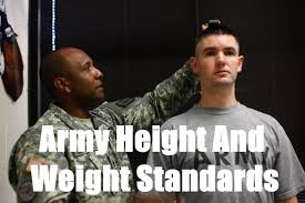 Military Height And Weight Chart Army Height And Weight Standards Updated For 2019