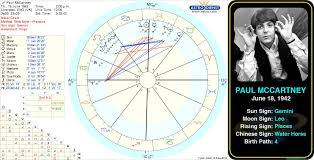 Paul Mccartney Birth Chart Pin By Astroconnects On Famous Geminis Famous Sagittarius