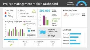 Project Powerpoint Project Management Dashboard Powerpoint Template Slidemodel