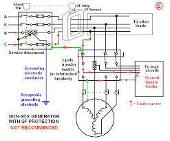 seperately derived system wiring diagram wiring diagram and 3 phase 4 wire wye local 481 gfci work curriculum