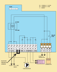 wiring your radiant system diy radiant floor heating radiant Basic Electrical Wiring Diagrams activate a boiler with a single zone controller