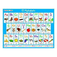 Childcraft Literacy Charts Spanish Alphabet 9 X 11 Inch Set Of 25