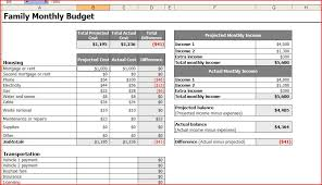 Comfortable Simple Family Budget Template Pictures Inspiration ...