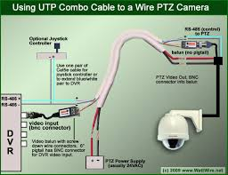 ptz camera wiring diagram using video baluns combo cable from ptz camera wiring diagram
