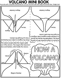 moreover Measuring Mountains Worksheet Answers Worksheets for all further Earth Science Packet  Layers of the Earth  Plate Tectonics in addition Science and Social Studies  Mountains of Fire   TeacherVision furthermore  likewise Free Coloring Pages Printable Pictures To Color Kids Drawing ideas also Earth Science Activities  Earthquakes  Plate Movement and Mountain additionally  in addition Parts Of Volcano Worksheet Worksheets for all   Download and Share likewise Free Coloring Pages Printable Pictures To Color Kids Drawing ideas furthermore European Mountain Ranges  prehension Worksheets   Europe. on mountains volcanoes worksheets kindergarten