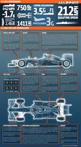 Formula 1 Chart Pin On So Sexy
