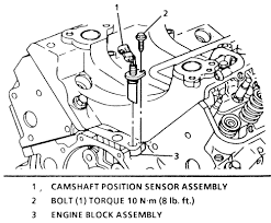 1987 ford truck ranger 4wd 2 9l mfi ohv 6cyl repair guides 4 camshaft position cmp sensor mounting 1995 3 1l engine shown