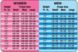 How Much Should I Weigh Chart Google Search Weight