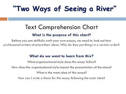 organizational styles definition definition describes  3 text comprehension