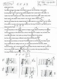 How Far Ill Go Moana Guitar Chord Chart In E F Major