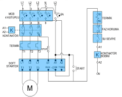 soft starter wiring diagram efcaviation com Siemens Soft Starter Wiring Diagram abb soft starter wiring diagram on abb images free download 496 siemens soft starter 3rw40 wiring diagram