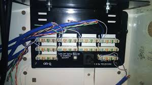 structured wiring panel kit structured image networking regarding home network and structured panel super user on structured wiring panel kit