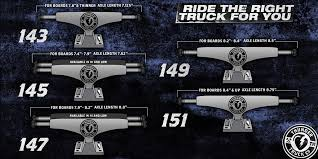 Thunder Trucks Size Chart Best Picture Of Chart Anyimage Org