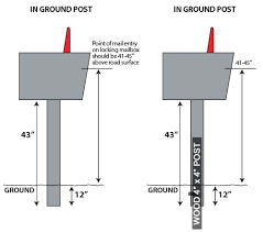 mailbox dimensions. Mailbox Stand But What About If You Need To Go Deeper Than In Ground Standard Dimensions